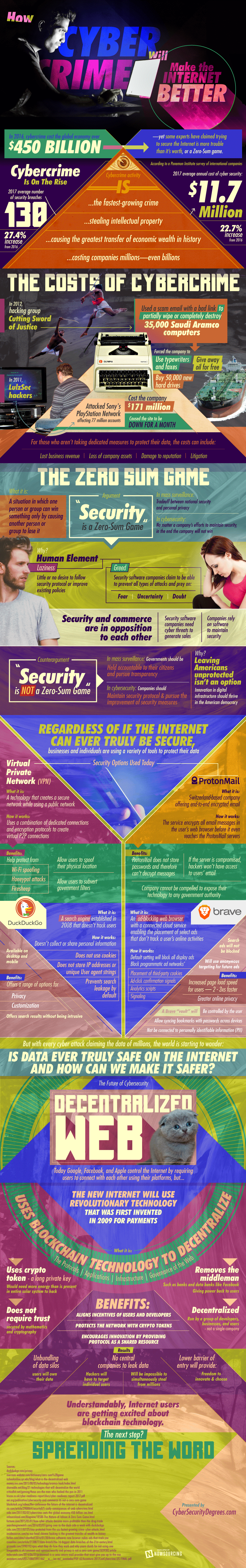 How Cyber Crime Will Make the Internet Better [Infographic]